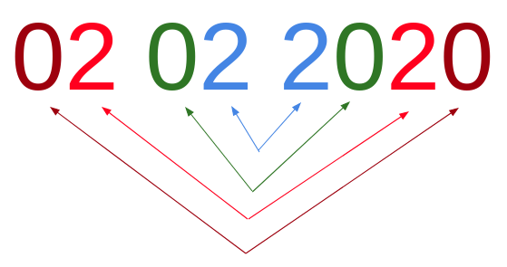 Image showing the palindrome 02022020